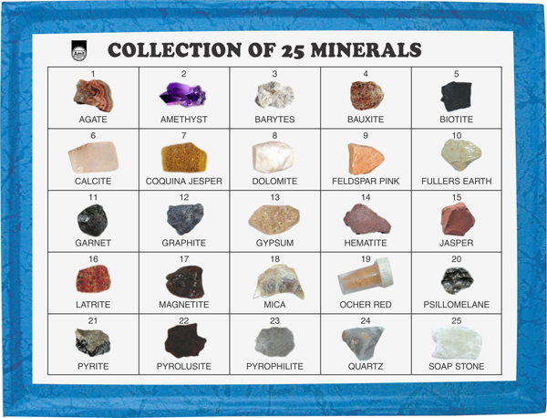 Mineral Identification Chart Images - Reverse Search